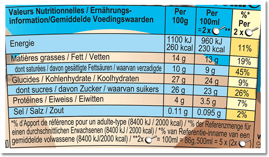Nutrition Facts Label for Karamel Sutra