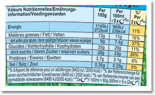 Nutrition Facts Label for One Sweet World
