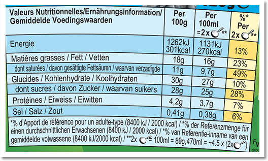 Nutrition Facts Label for Salted Caramel Brownie